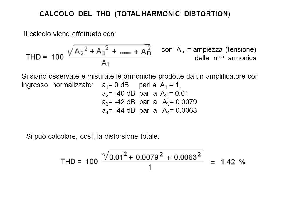CALCOLO DEL THD (TOTAL HARMONIC DISTORTION)