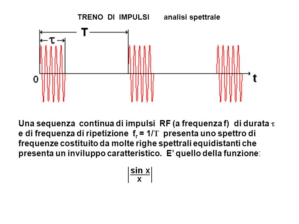 TRENO DI IMPULSI analisi spettrale