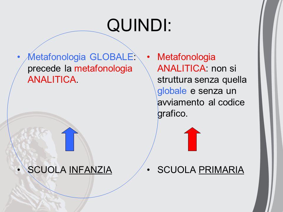 QUINDI: Metafonologia GLOBALE: precede la metafonologia ANALITICA.