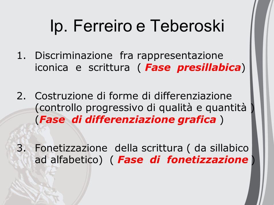 Ip. Ferreiro e Teberoski