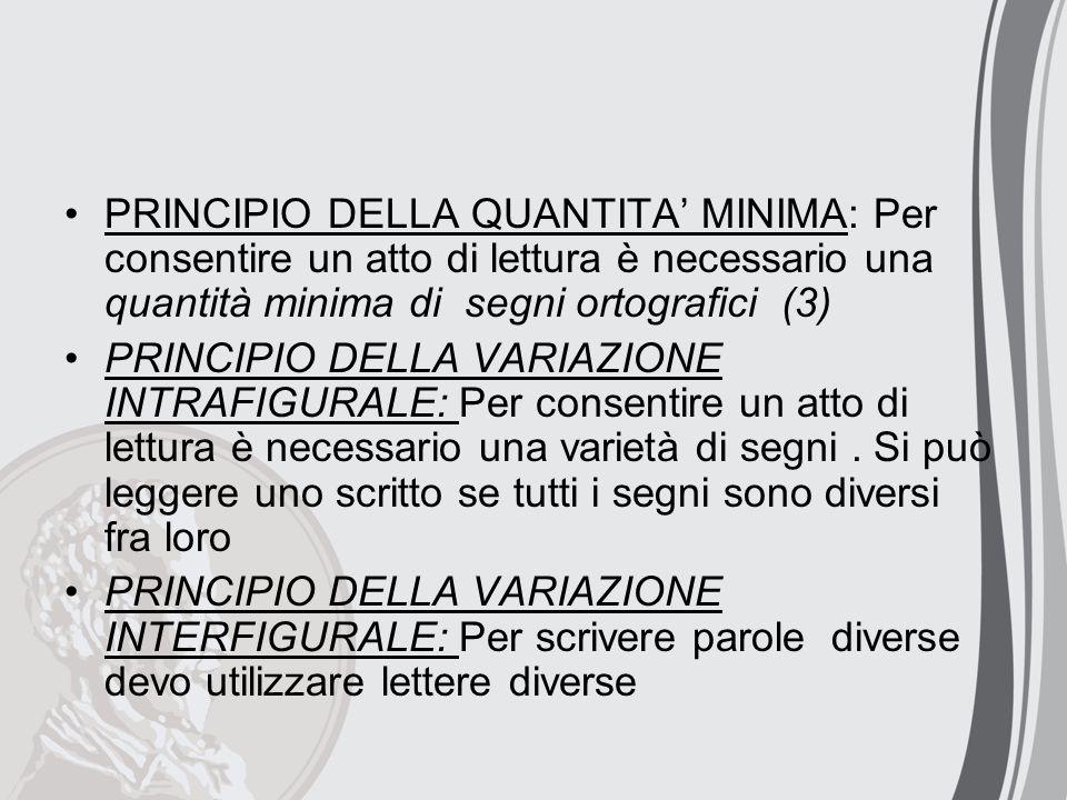 PRINCIPIO DELLA QUANTITA' MINIMA: Per consentire un atto di lettura è necessario una quantità minima di segni ortografici (3)