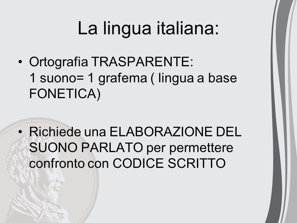 La lingua italiana: Ortografia TRASPARENTE: 1 suono= 1 grafema ( lingua a base FONETICA)