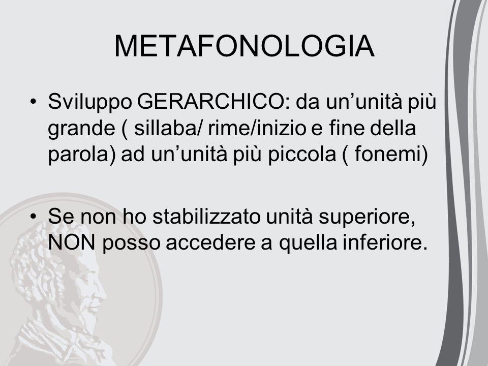 METAFONOLOGIA Sviluppo GERARCHICO: da un'unità più grande ( sillaba/ rime/inizio e fine della parola) ad un'unità più piccola ( fonemi)