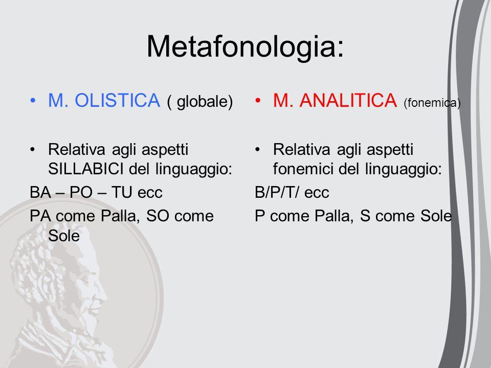 Metafonologia: M. OLISTICA ( globale) M. ANALITICA (fonemica)