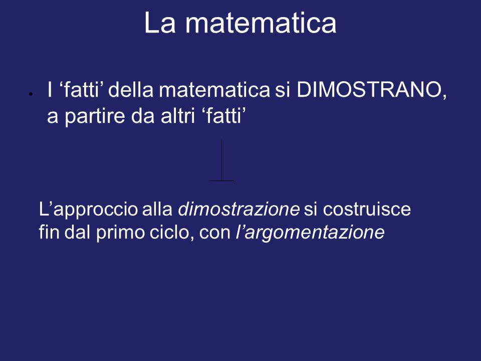 La matematica I 'fatti' della matematica si DIMOSTRANO, a partire da altri 'fatti'