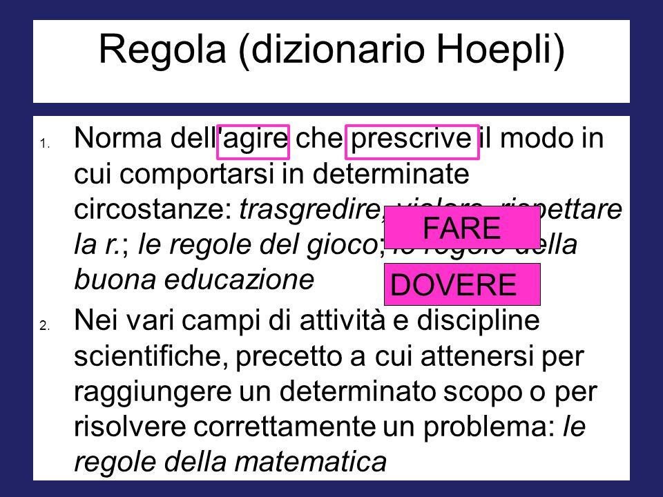 Regola (dizionario Hoepli)