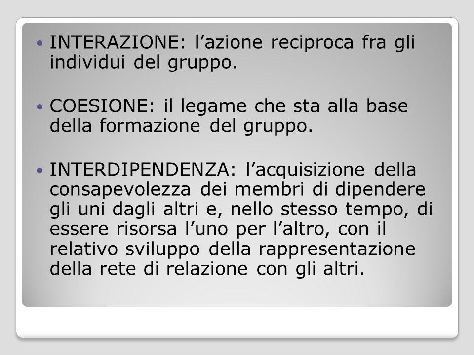 INTERAZIONE: l'azione reciproca fra gli individui del gruppo.