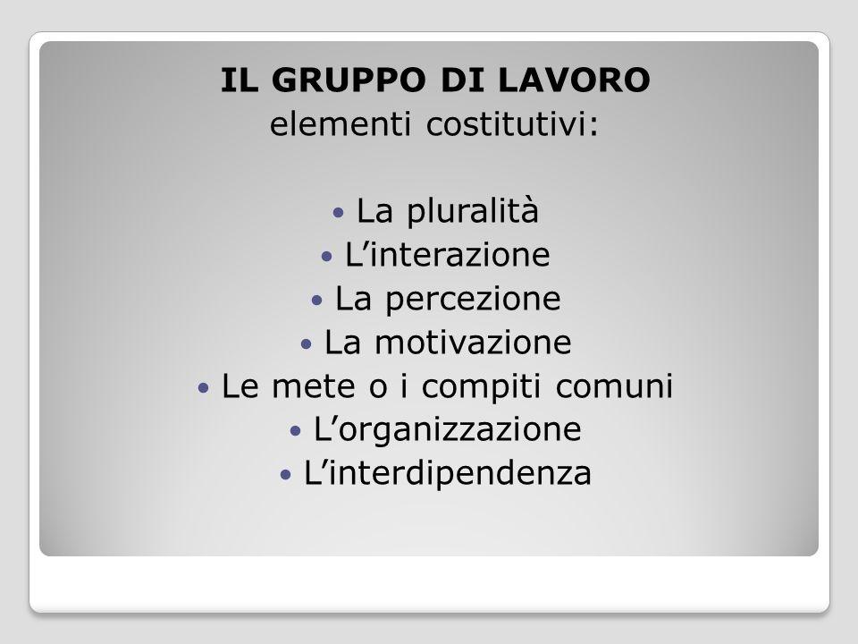 elementi costitutivi: La pluralità L'interazione La percezione