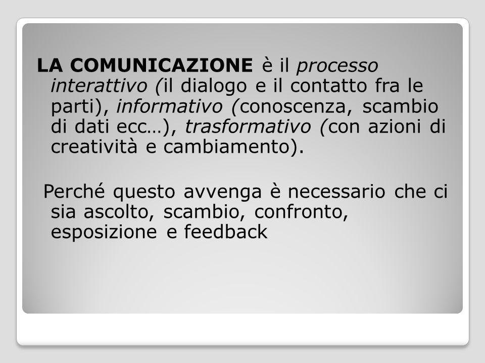 LA COMUNICAZIONE è il processo interattivo (il dialogo e il contatto fra le parti), informativo (conoscenza, scambio di dati ecc…), trasformativo (con azioni di creatività e cambiamento).