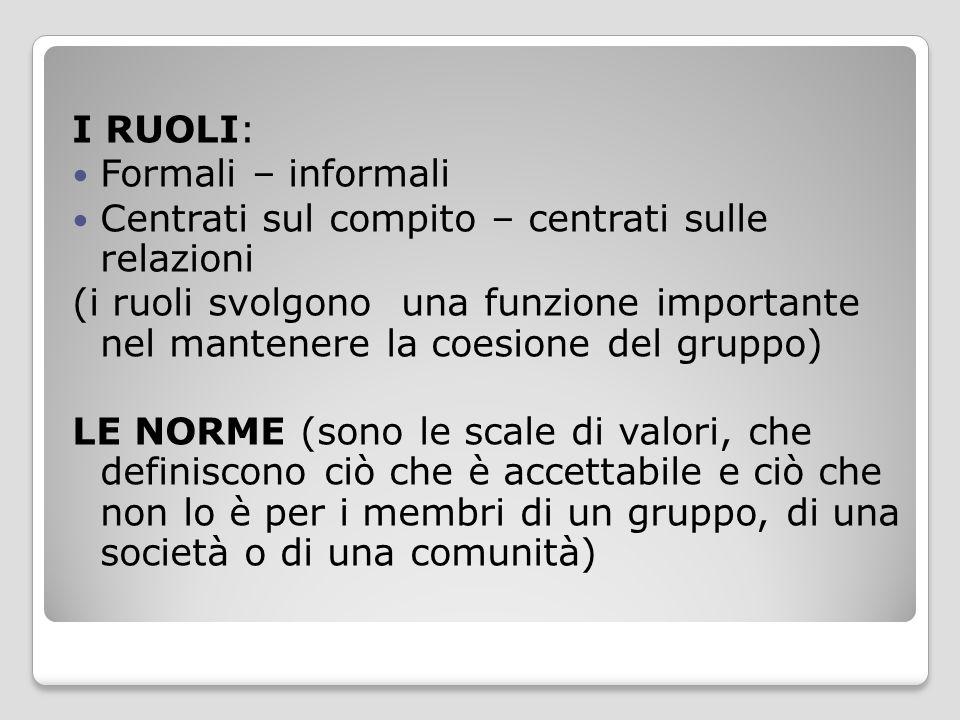 I RUOLI: Formali – informali. Centrati sul compito – centrati sulle relazioni.