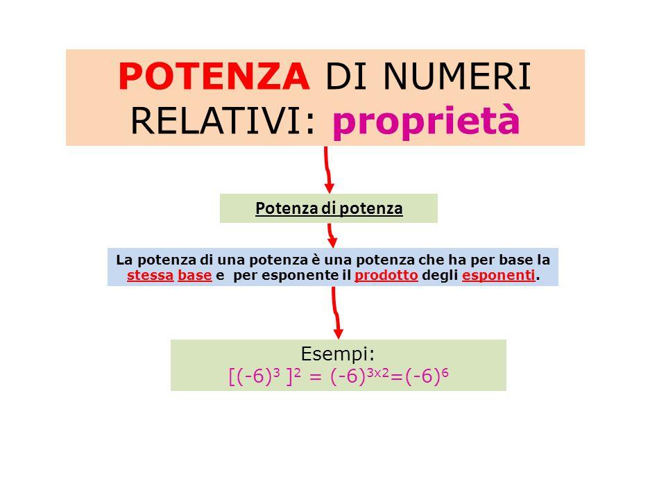 POTENZA DI NUMERI RELATIVI: proprietà
