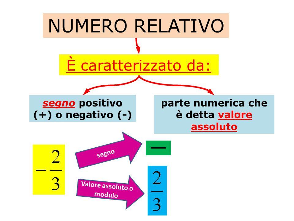 NUMERO RELATIVO È caratterizzato da: segno positivo (+) o negativo (-)
