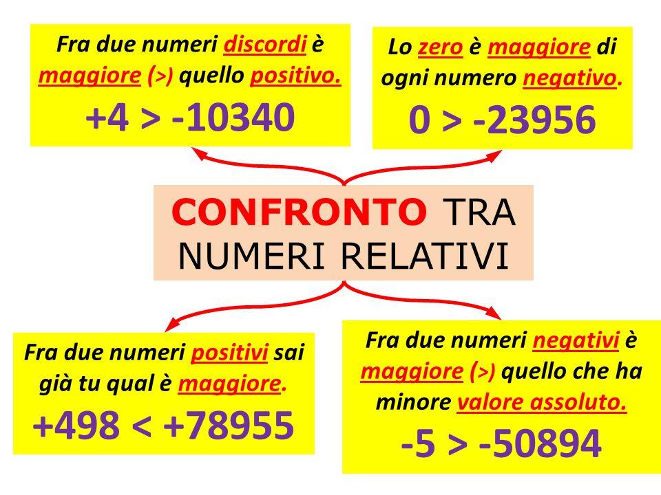 +4 > -10340 0 > -23956 -5 > -50894 +498 < +78955
