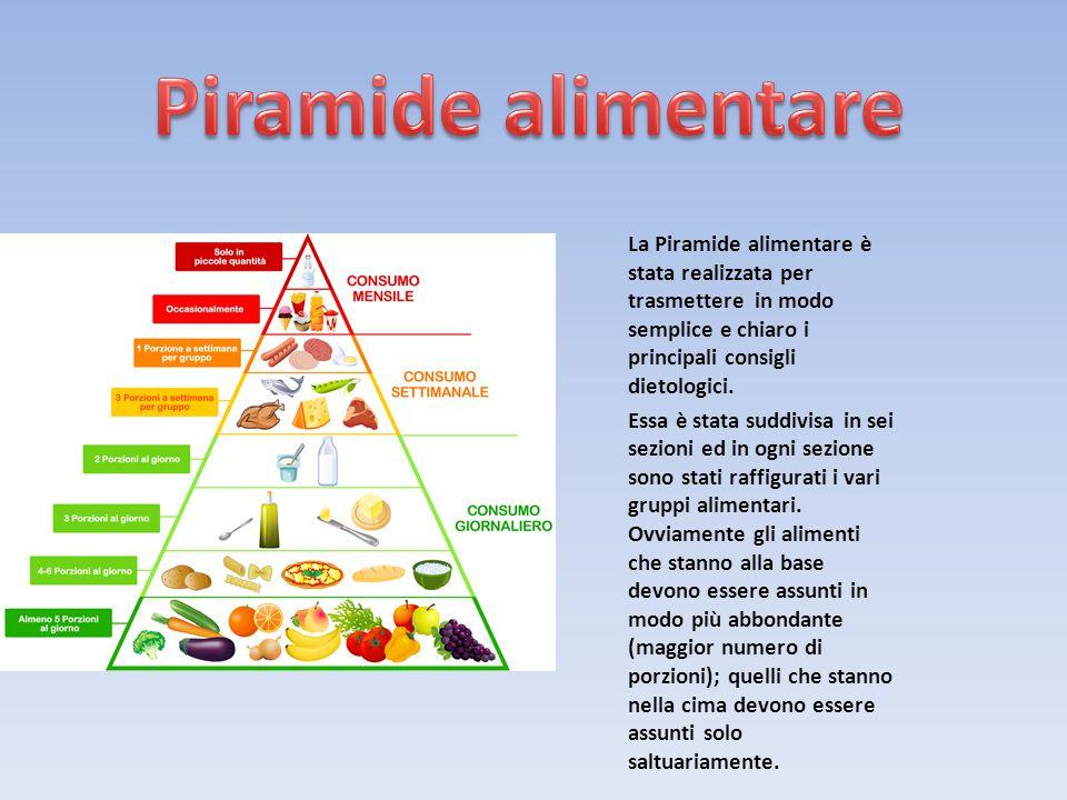 Piramide alimentare La Piramide alimentare è stata realizzata per trasmettere in modo semplice e chiaro i principali consigli dietologici.