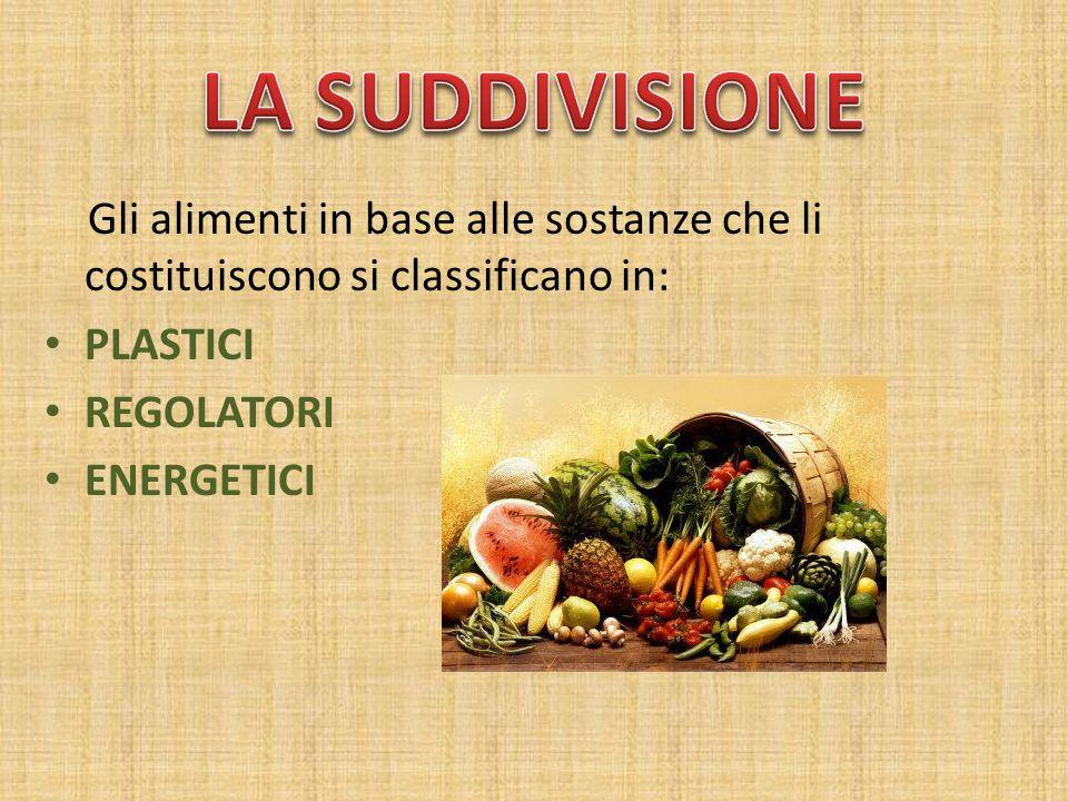 LA SUDDIVISIONE Gli alimenti in base alle sostanze che li costituiscono si classificano in: PLASTICI.