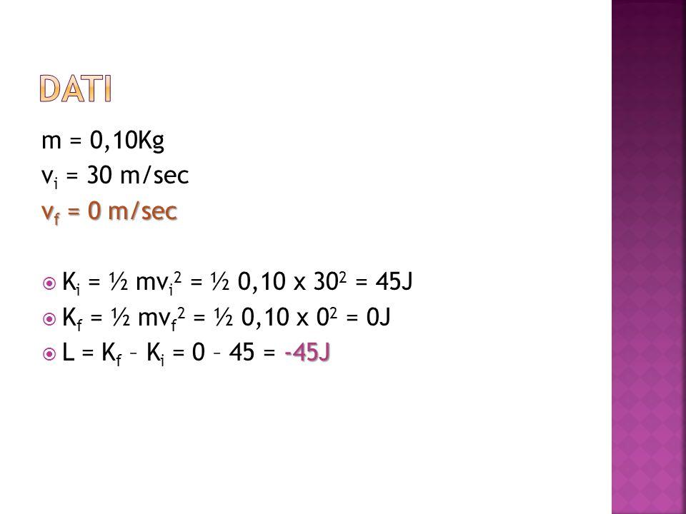 dati m = 0,10Kg vi = 30 m/sec vf = 0 m/sec