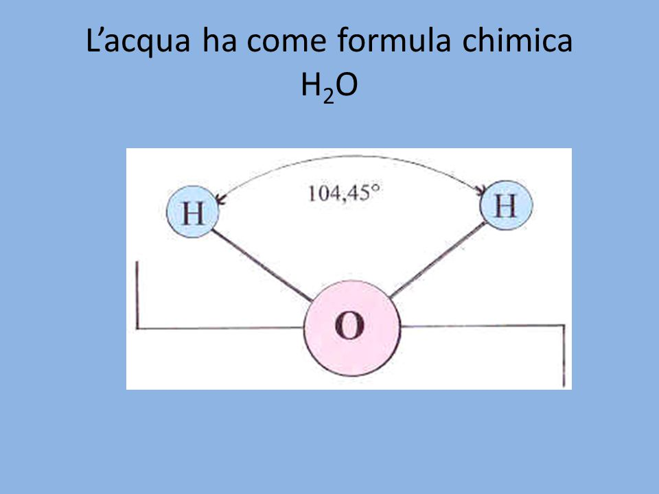 L'acqua ha come formula chimica H2O