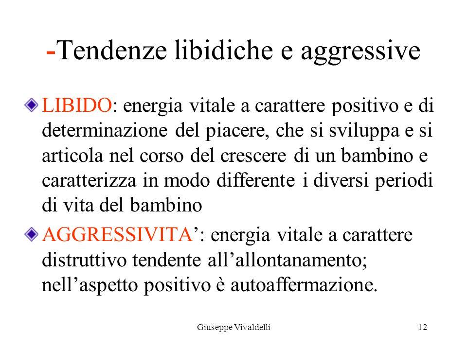 -Tendenze libidiche e aggressive