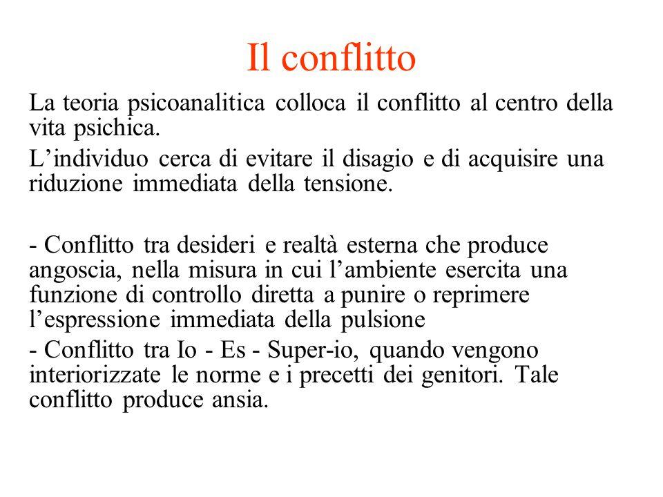 Il conflitto La teoria psicoanalitica colloca il conflitto al centro della vita psichica.