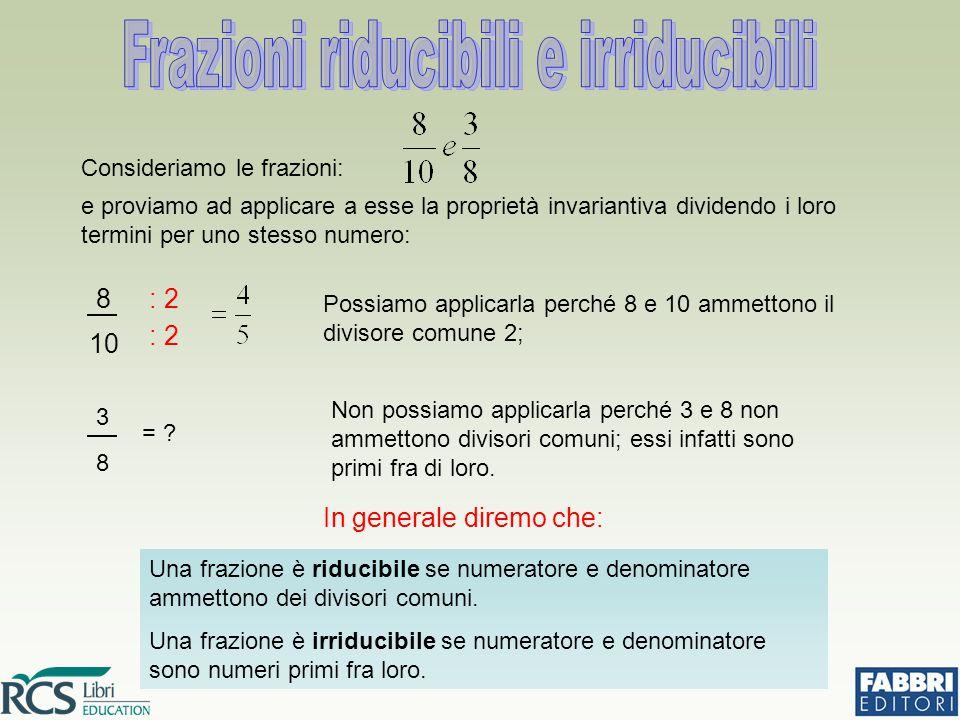 Frazioni riducibili e irriducibili