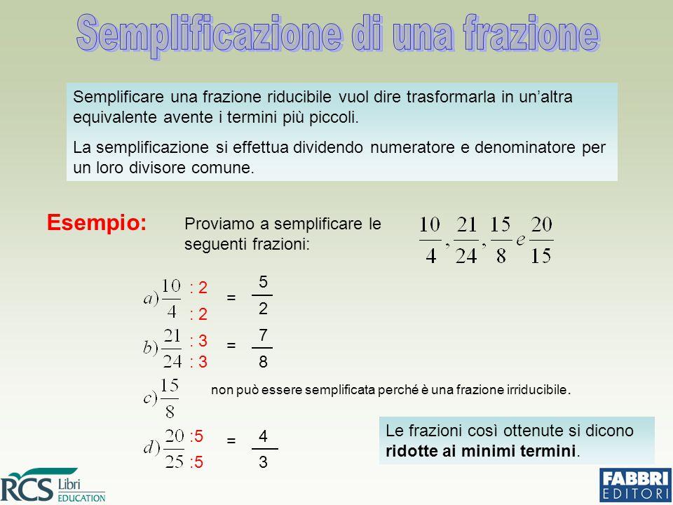 Semplificazione di una frazione