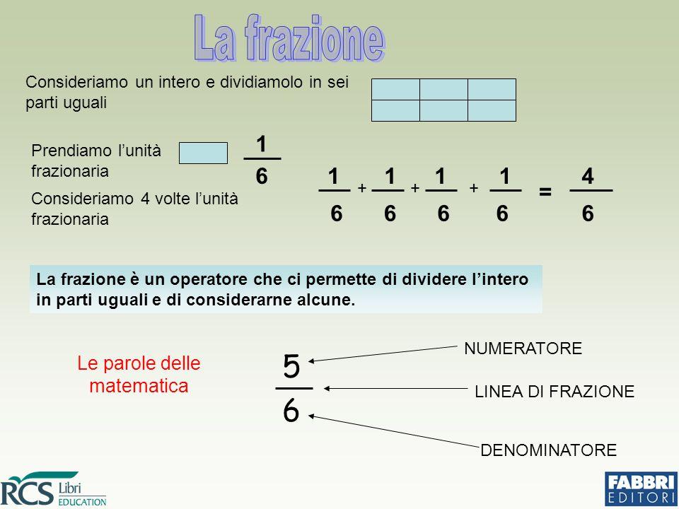 Le parole delle matematica