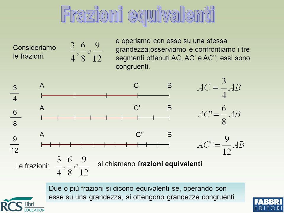 Frazioni equivalenti Consideriamo le frazioni: