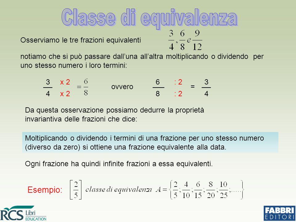 Classe di equivalenza Esempio: Osserviamo le tre frazioni equivalenti