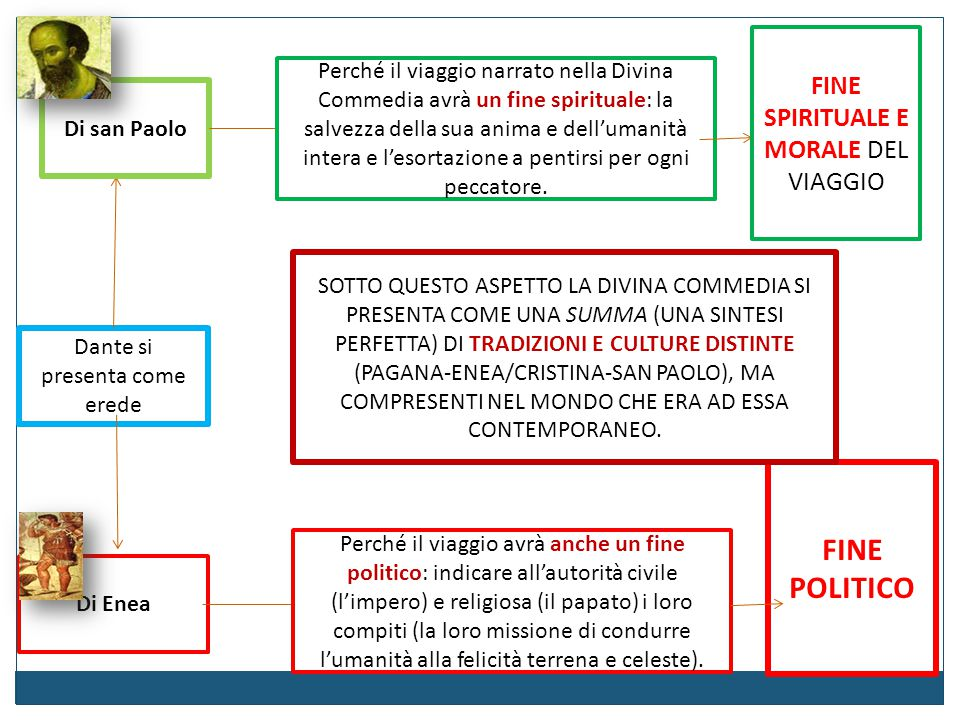 FINE POLITICO FINE SPIRITUALE E MORALE DEL VIAGGIO