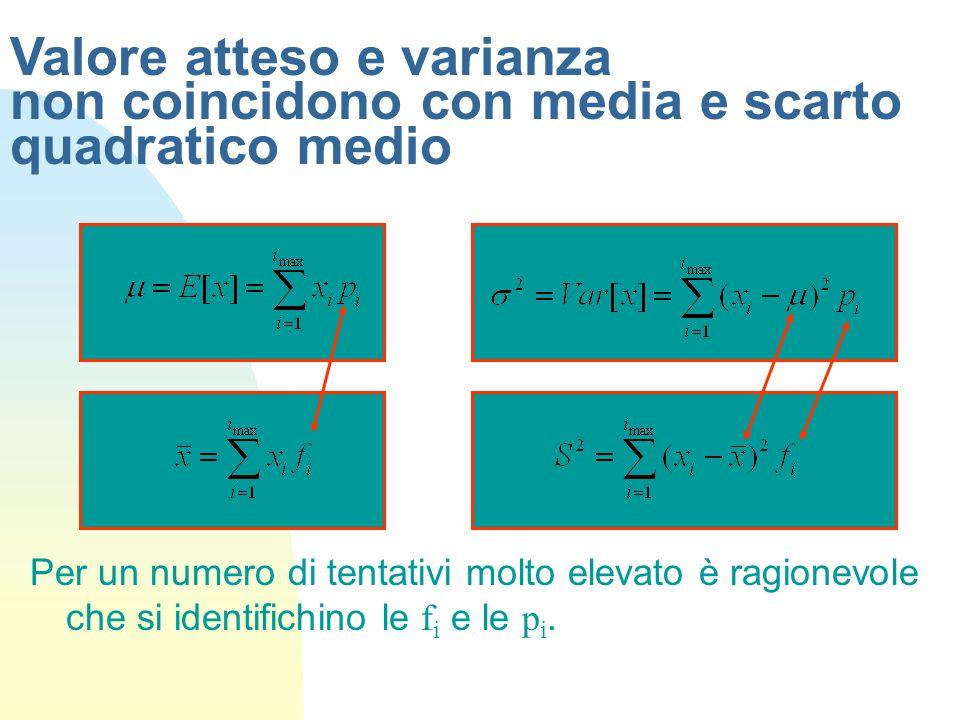 Valore atteso e varianza non coincidono con media e scarto quadratico medio