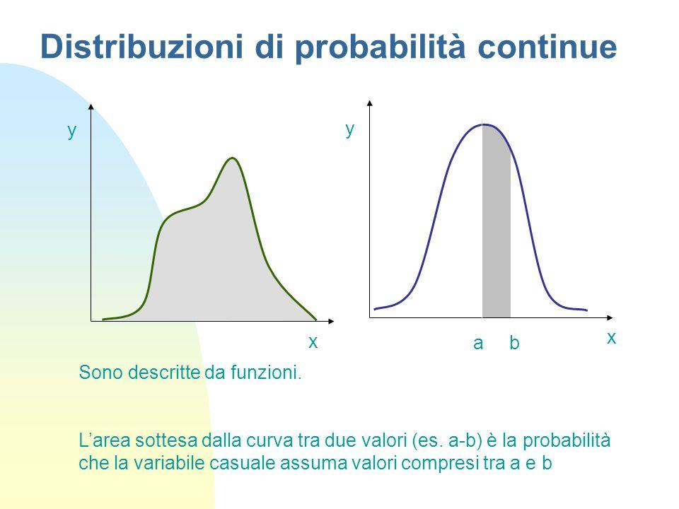 Distribuzioni di probabilità continue