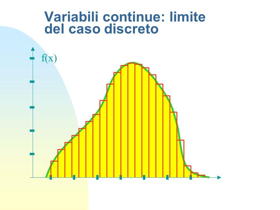 Variabili continue: limite del caso discreto