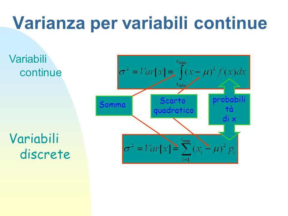 Varianza per variabili continue