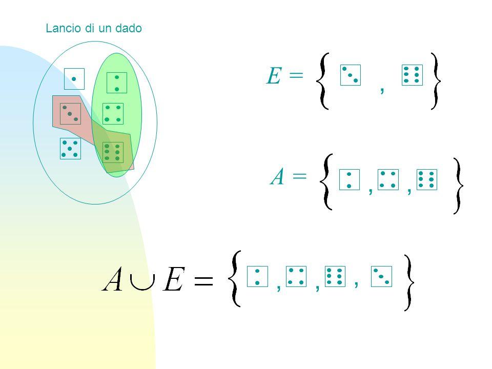 Lancio di un dado E = , A = , ,