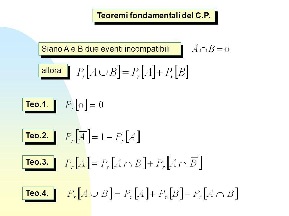 Teoremi fondamentali del C.P.