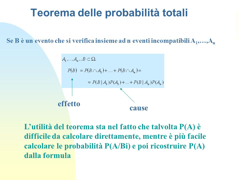 Teorema delle probabilità totali