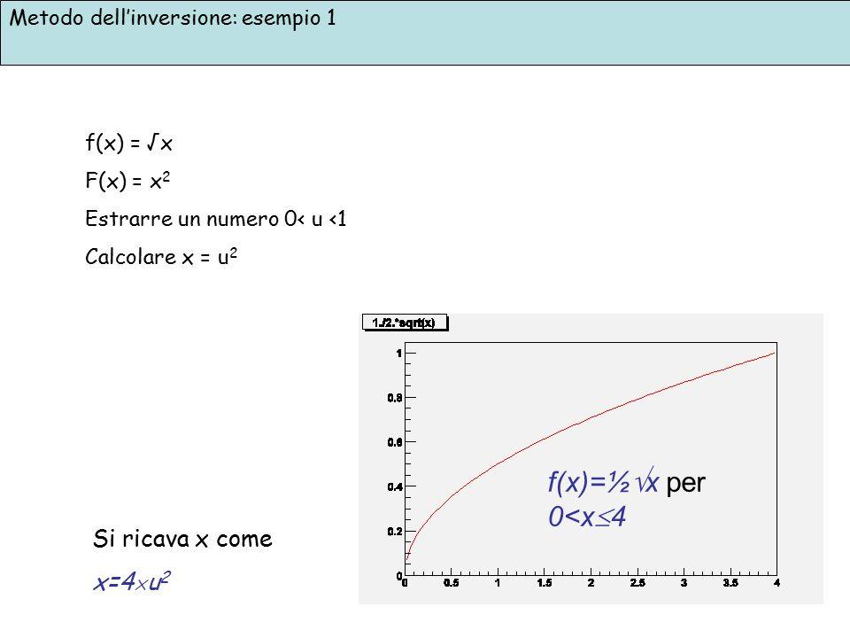 f(x)=½x per 0<x4 Si ricava x come x=4u2