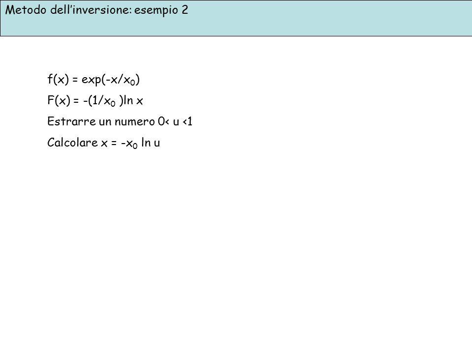 Metodo dell'inversione: esempio 2