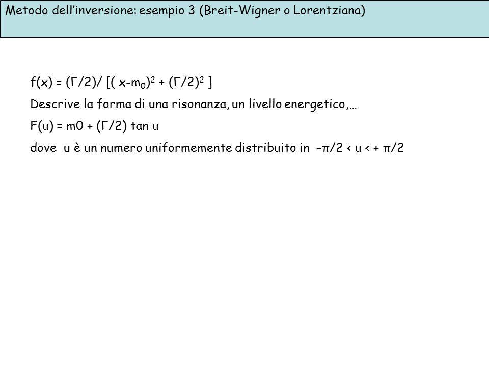 Metodo dell'inversione: esempio 3 (Breit-Wigner o Lorentziana)