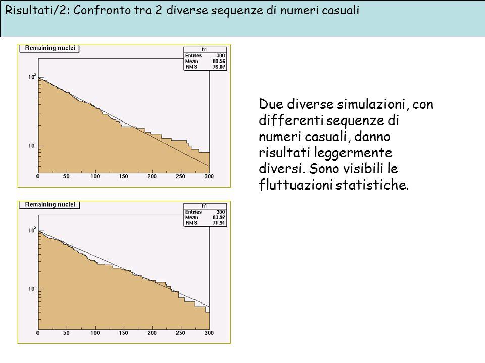 Risultati/2: Confronto tra 2 diverse sequenze di numeri casuali