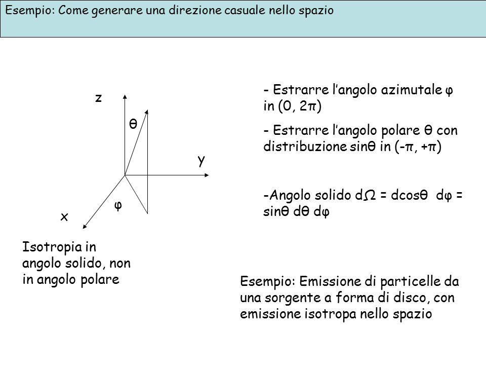 Estrarre l'angolo azimutale φ in (0, 2π)