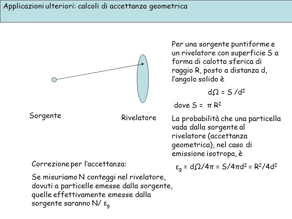 Applicazioni ulteriori: calcoli di accettanza geometrica