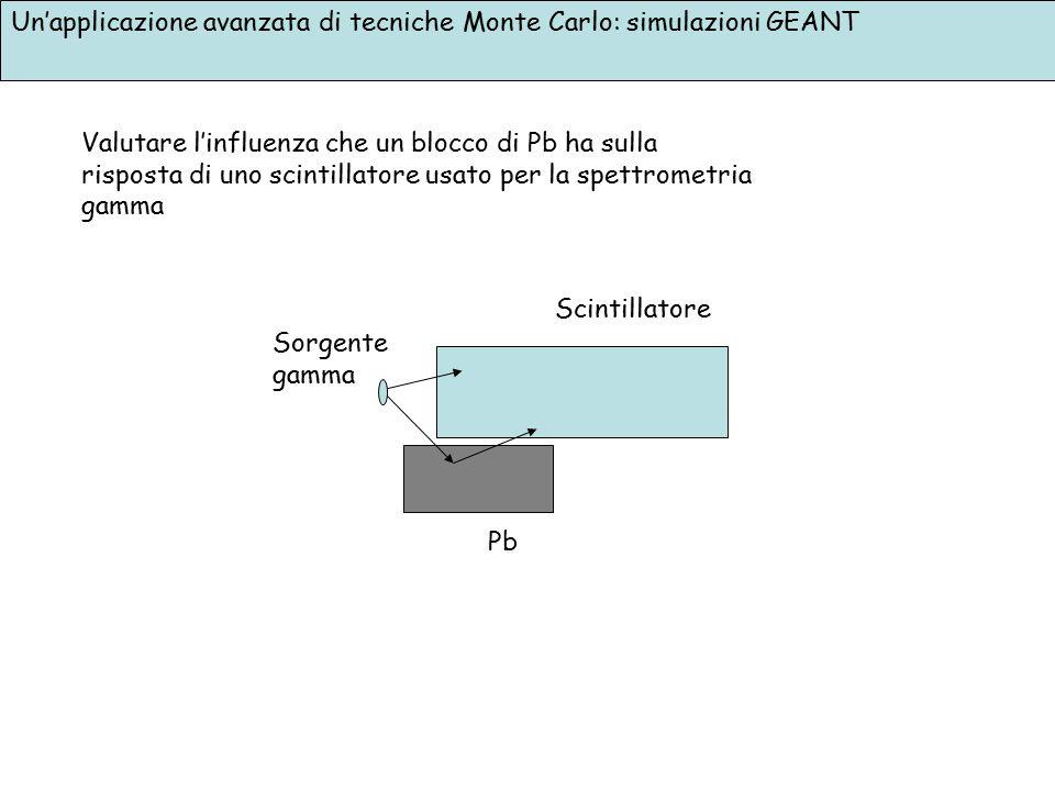 Un'applicazione avanzata di tecniche Monte Carlo: simulazioni GEANT