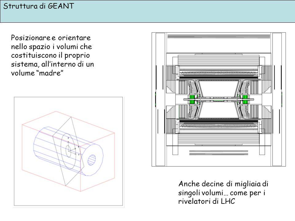 Struttura di GEANT Posizionare e orientare nello spazio i volumi che costituiscono il proprio sistema, all'interno di un volume madre