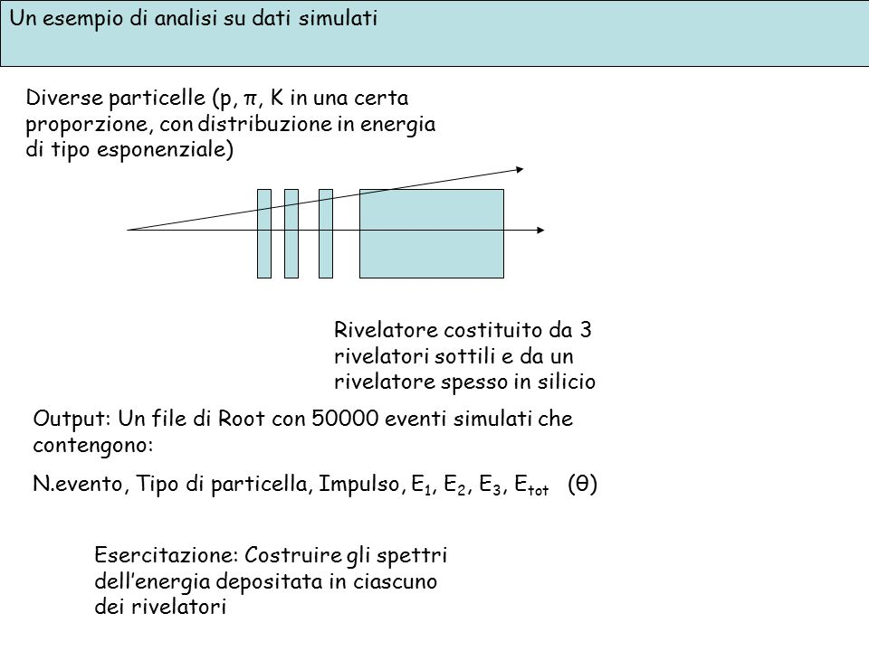 Un esempio di analisi su dati simulati