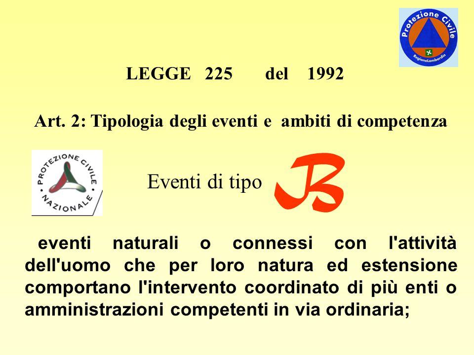 Art. 2: Tipologia degli eventi e ambiti di competenza