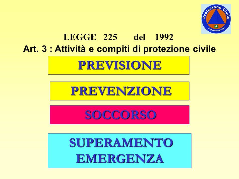 Art. 3 : Attività e compiti di protezione civile SUPERAMENTO EMERGENZA