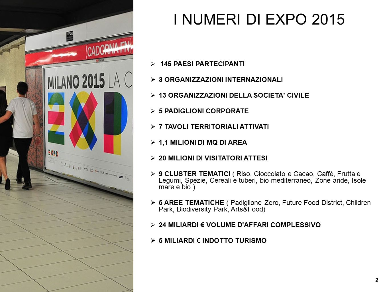I NUMERI DI EXPO 2015 145 PAESI PARTECIPANTI