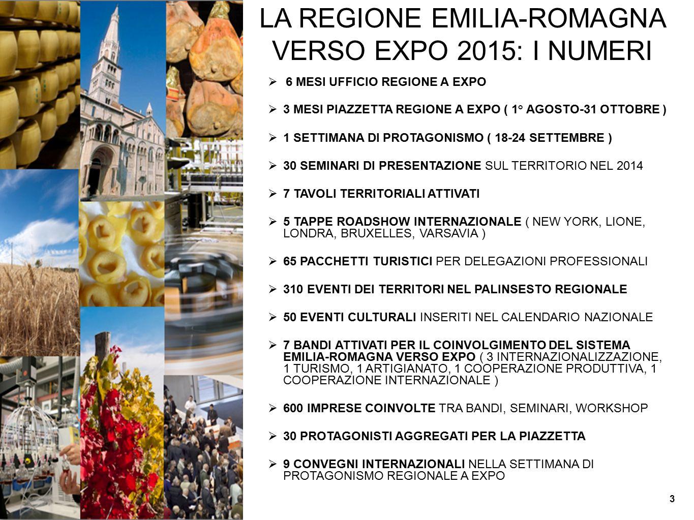 LA REGIONE EMILIA-ROMAGNA VERSO EXPO 2015: I NUMERI