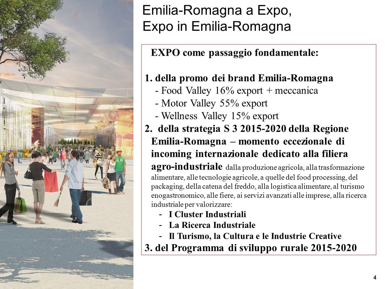 Expo in Emilia-Romagna